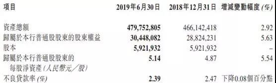 郑州银行高质量发展三步走:摒弃规模发展思路 建设商贸物流银行 精细化管理资产负债表