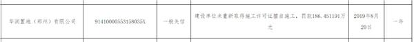 """华润置地郑州公司被城管""""拉黑"""" 两次因擅自施工遭罚"""