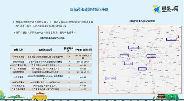 """国庆假期车流量将再创新高 河南高速交警两公布一提示为你送上""""避堵宝典"""""""