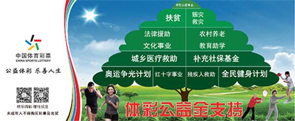 今年前3季度河南已筹集30余亿元体彩公益金