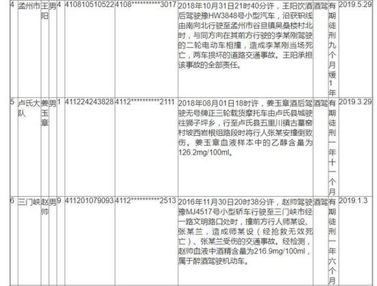 曝光交通违法案例 河南交警开展冬季交通安全整治行动