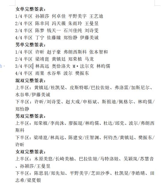 2019国际乒联巡回赛总决赛开赛在即 赛程完整签表出炉