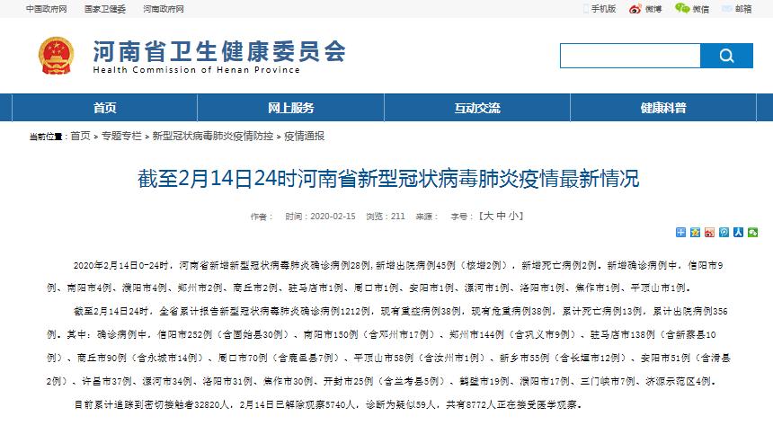 河南省2月14日新增新冠肺炎确诊28例 累计确诊1212例 治愈356例