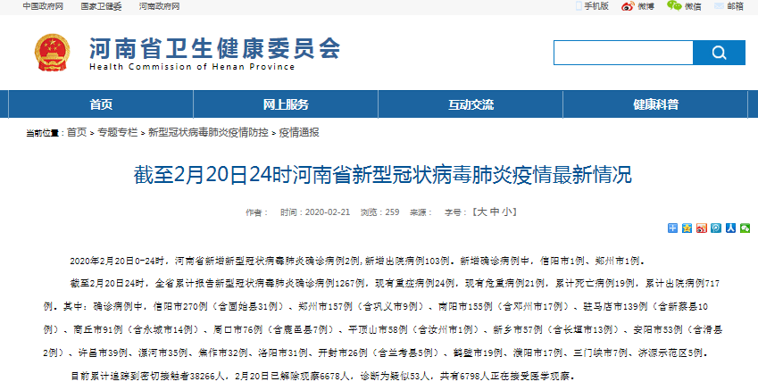 河南2月20日新增新冠肺炎确诊2例 累计1267例 治愈717例