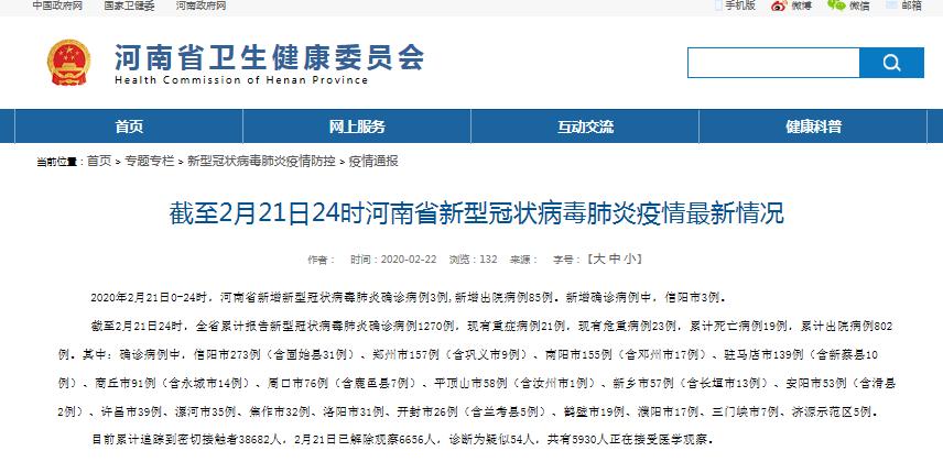 河南2月21日新增新冠肺炎确诊3例 累计1270例 治愈802例