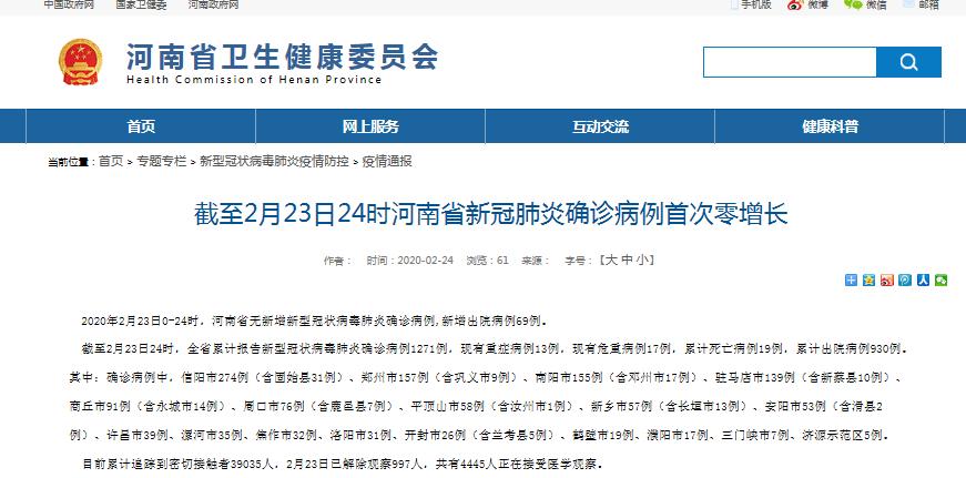 河南2月23日无新增确诊病例 累计治愈出院率高达73.2%