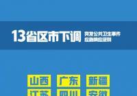 13省区市下调应急响应级别 提醒:疫情还未结束,保持警惕!