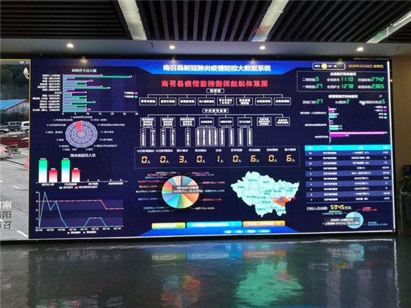 """南召县:""""最强大脑""""在统筹疫情防控和经济社会发展显""""科技神威"""""""