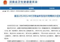 2月28日河南无新增确诊病例 新增出院58例 累计出院1161例