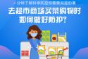 去超市商场买菜购物时如何做好防护?