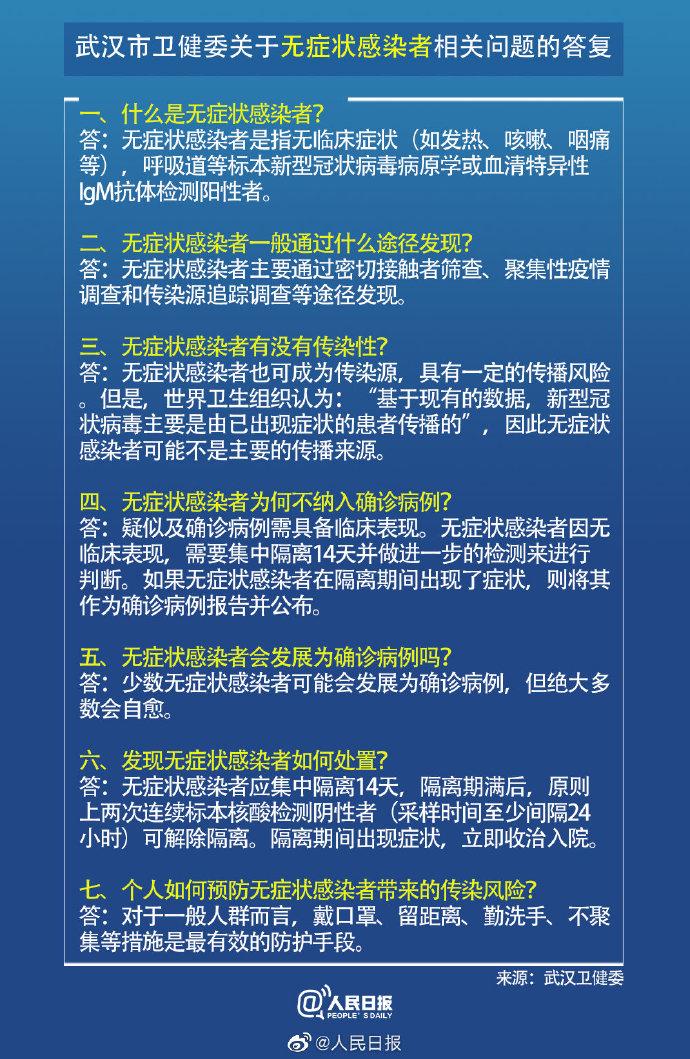 有关无症状感染者7大疑问,武汉卫健委回复了