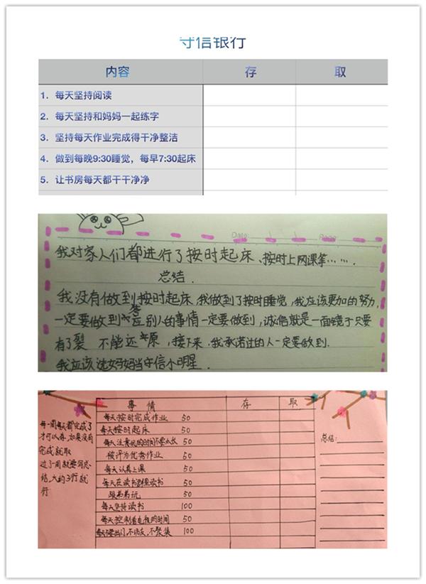绽放守信之花,灿烂人生之路——郑州高新区实验小学五年级品格网上教学实践活动