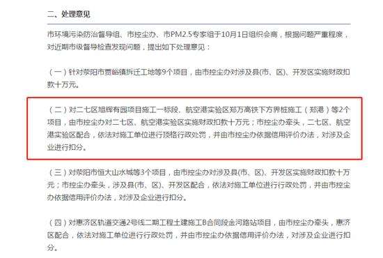 未组织竣工验收擅自交付使用 郑州盛清房地产开发有限公司被罚100余万元