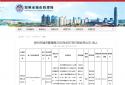 郑州盛清房地产公司未组织竣工验收擅自交付使用被罚100余万元