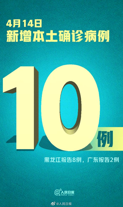 31省区市新增确诊46例新冠肺炎 黑龙江广东共新增10例本土病例