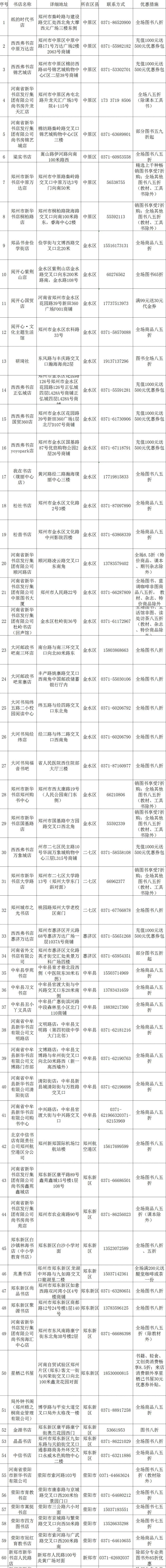 福利!4月23日10点,郑州将发放1000万元社会消费券(图书类)