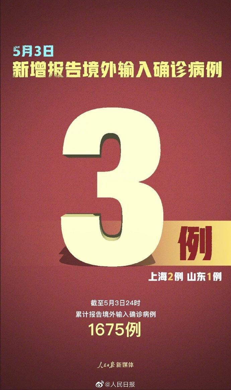 31省区市新增新冠肺炎3例 均为境外输入病例(上海2例,山东1例)