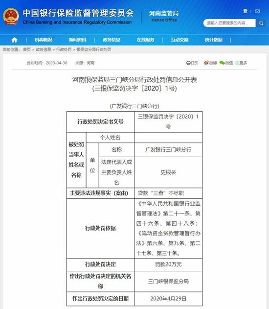 广发银行郑州分行三门峡分行连遭处罚 多项违法行为管理混乱