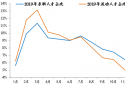 智联招聘发布中国最具人才吸引力城市100强名单 沪深京位居前三