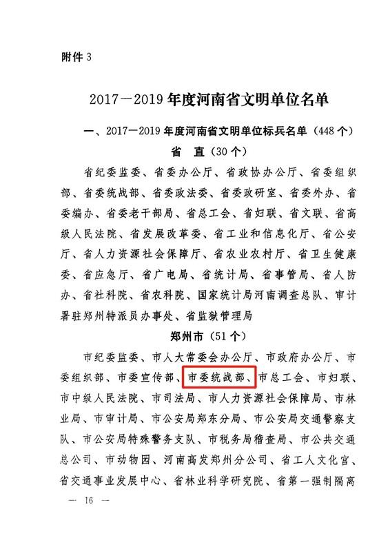 """喜讯!郑州市委统战部被评为""""省级文明单位标兵"""""""