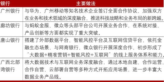 郑州银行王晓:全面推动城商行数字化发展