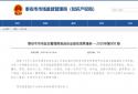 14批次食品抽检不合格 涉及北京烤鸭、人民小酒、牛肉、香肠