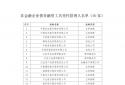 郑州银行顺利获批非金融企业债务融资工具受托管理业务资格