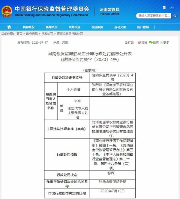 遂平农商银行贷款管理混乱 连吃五张罚单被重罚50万元