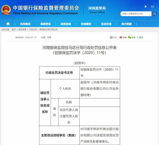 平舆农商银行违规发放贷款 连吃五张罚单被罚款50万元