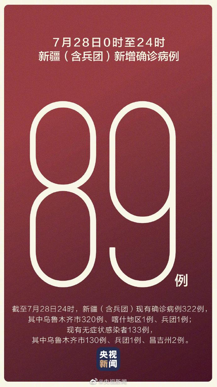 警惕!新疆新增89例本土病例 尚有9121人接受医学观察