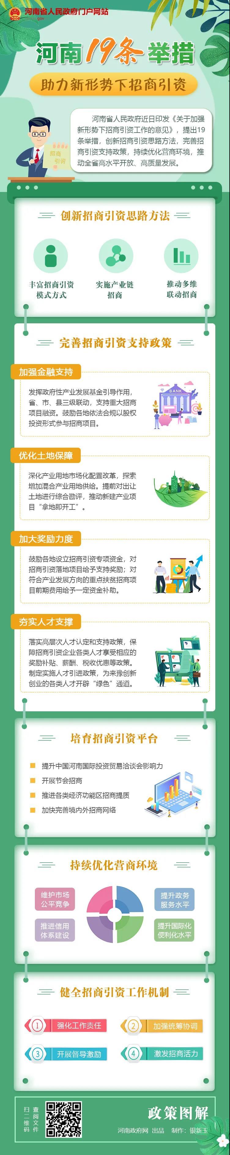 河南省政府发文19条重要举措 助力新形势下招商引资