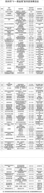 """郑州市""""十一黄金周""""系列促消费活动正式启动"""