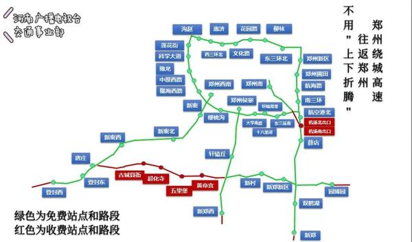 速看!郑州绕城高速免费政策有变! 向往返上下站说:拜拜!