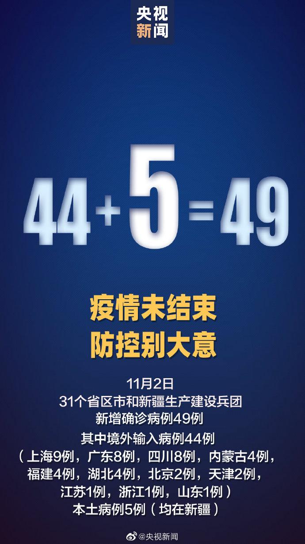 11月2日31省区市新增49例确诊 新增无症状感染者61例