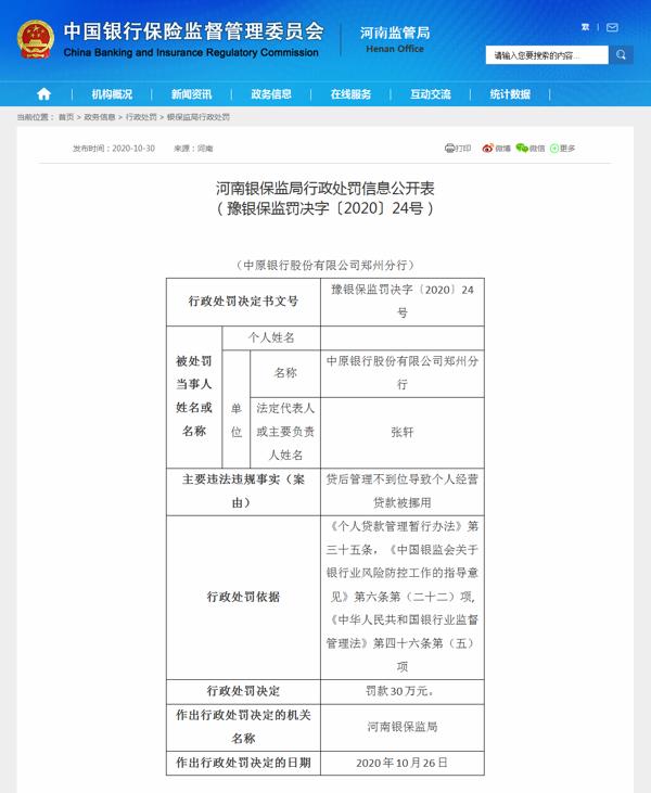 中原銀行鄭州分行及其下屬支行連收四張罰單 因流動資金貸款被違規挪用等違規合計被罰180萬元