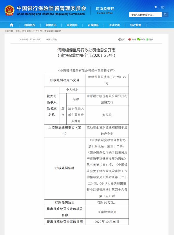 中原银行郑州分行及下属支行连收四张罚单 因流动资金贷款被违规挪等违规合计被罚180万元
