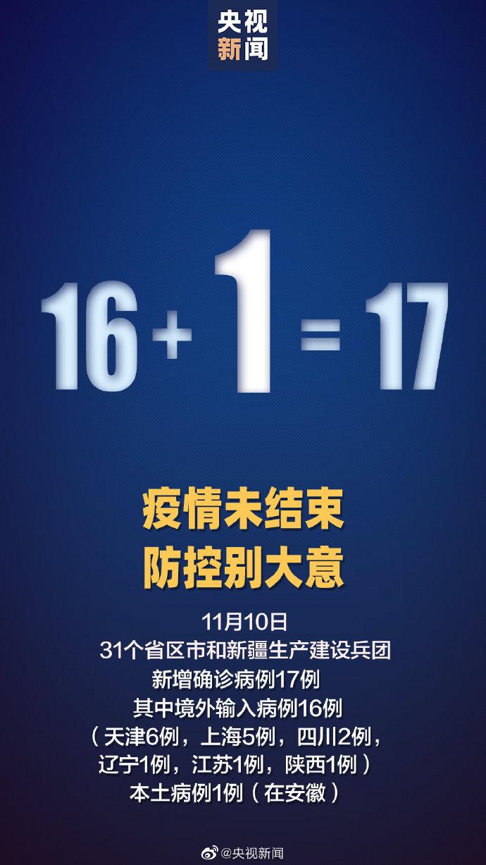 31省区市新增17例确诊 新增无症状感染者15例