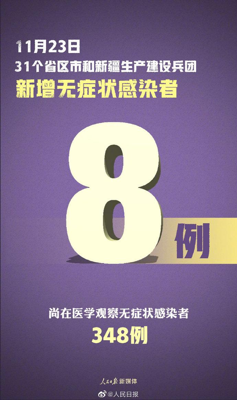 31省区市新增确诊22例 天津上海各新增1例本地确诊