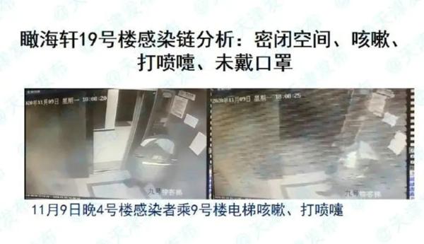 查清了,堪比柯南!天津不同楼栋8人确诊,源自这一个漏洞!