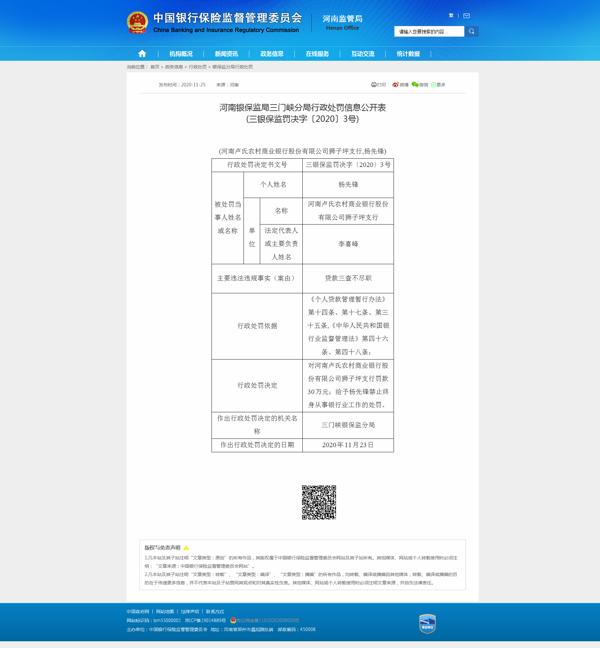 卢氏农商银行狮子坪支行因贷款三查不尽职被罚款30万元 相关责任人被终身禁业
