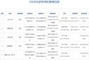 国家新闻出版署撤销19款网络游戏出版物号