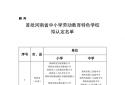 首批!全省中小学劳动教育特色学校名单公示