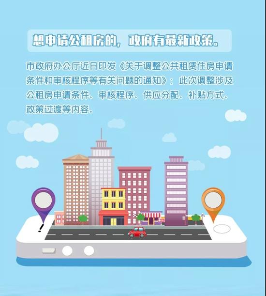 速看!郑州出台公租房新政:降低新就业大学生和引进人才准入门槛