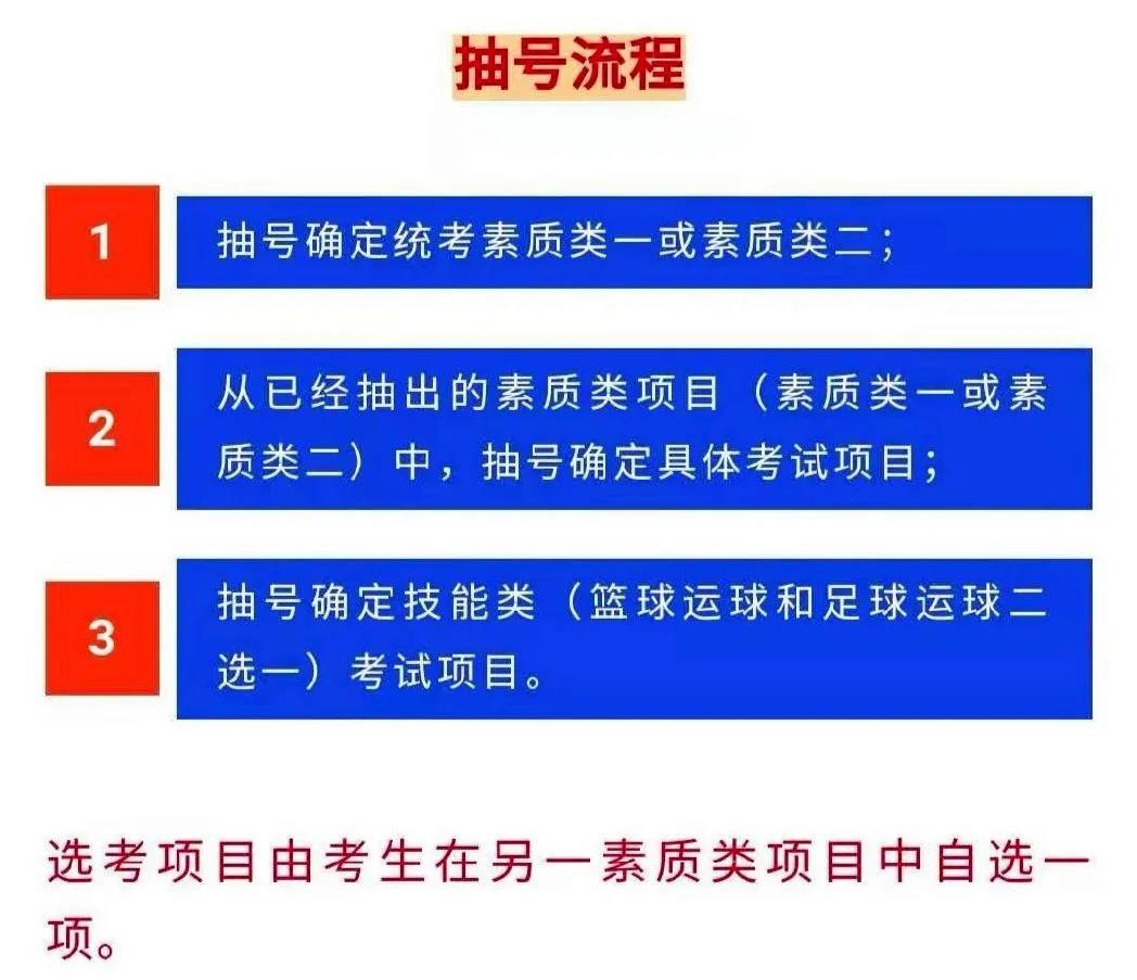 注意!2021年郑州中招体育考试项目抽号结果出炉