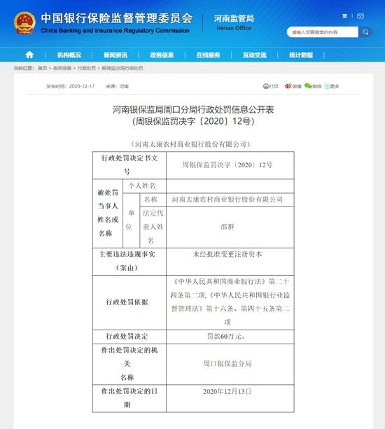 河南太康农村商业银行未经批准变更注册资本违规被罚款60万元