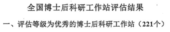 郑州银行博士后科研工作站获评全国优秀博士后站