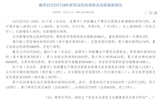 官方消息!31省新增确诊17例 本土6例在辽宁