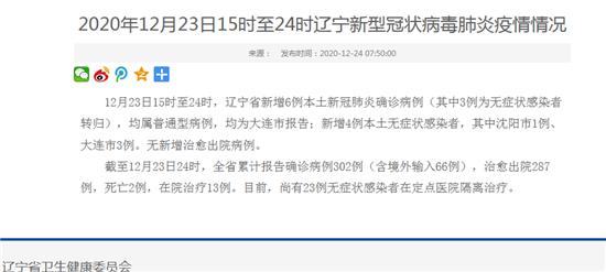 最新通告:辽宁新增6例本土确诊病例