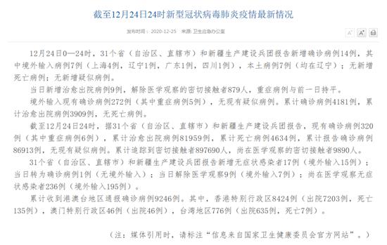 权威消息!31省新增14例确诊 本土7例在辽宁