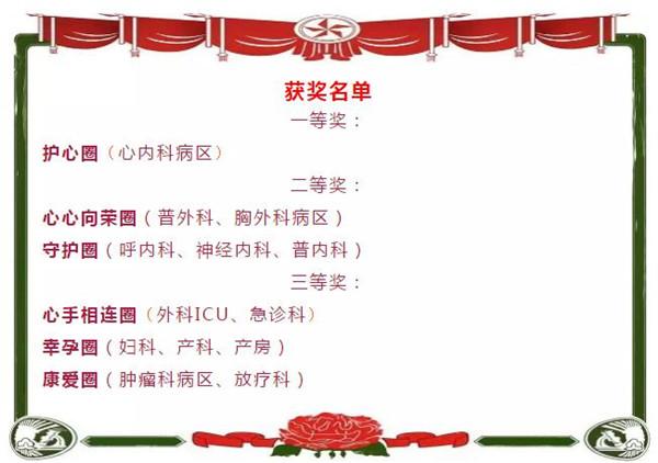 新野县人民医院成功举办首届护理品管圈成果展示汇报大赛